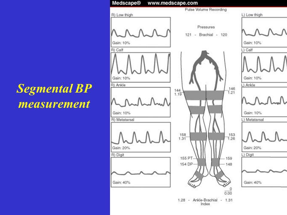 Segmental BP measurement