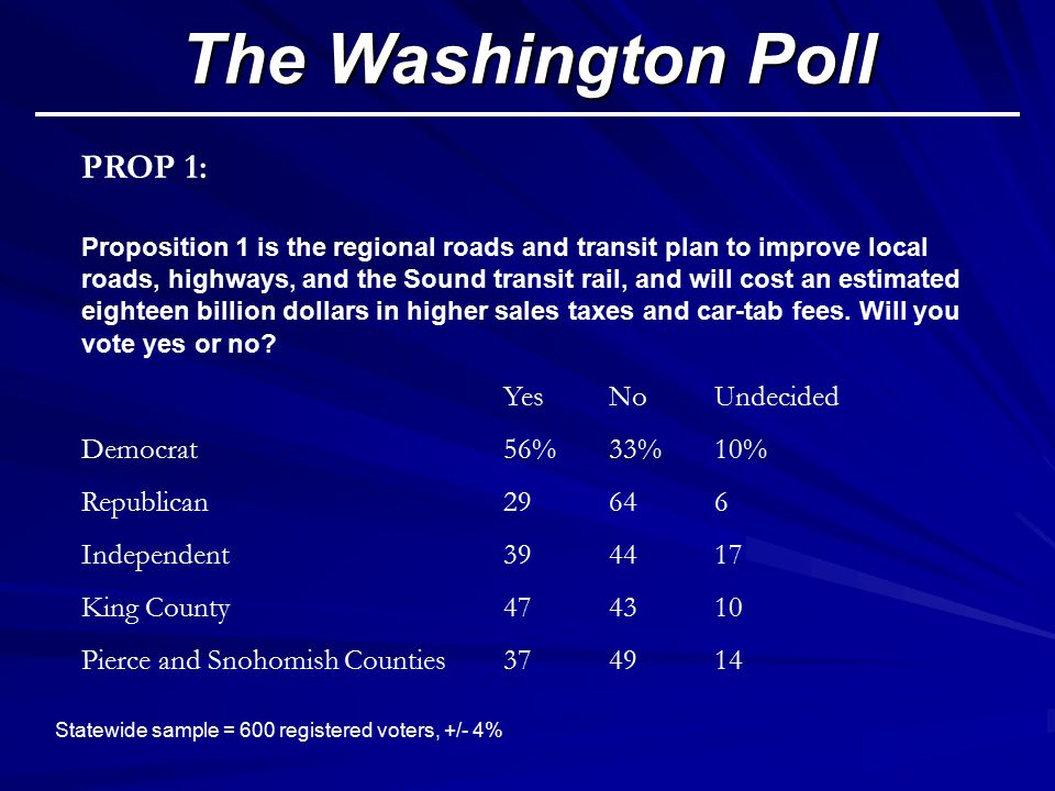 The Washington Poll Statewide sample = 600 registered voters, +/- 4% PROP 1: Proposition 1 is the regional roads and transit plan to improve local roa