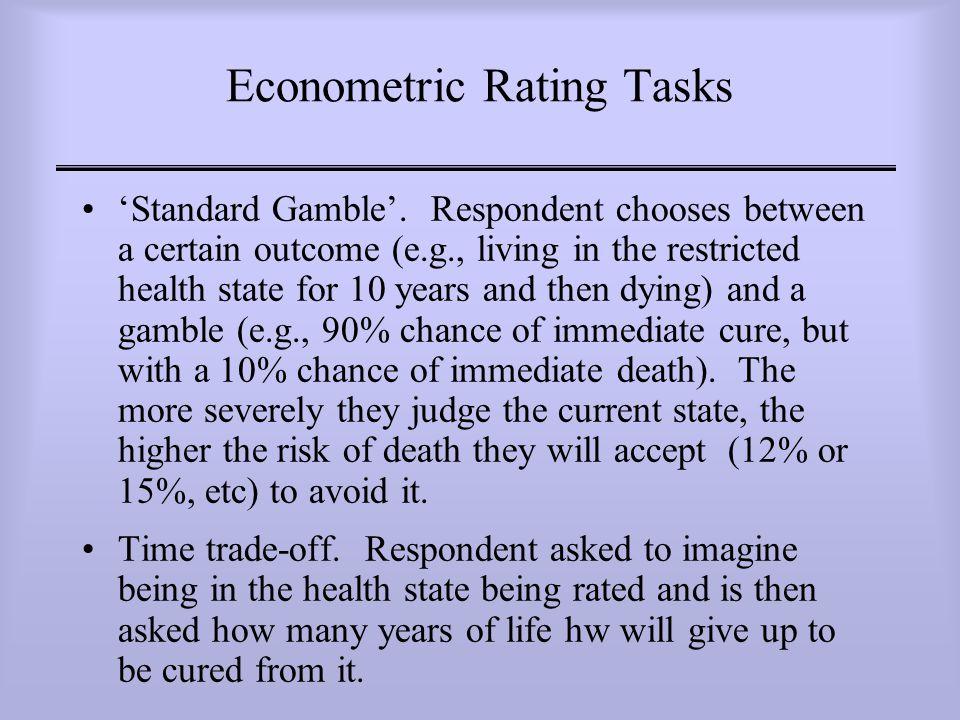 Econometric Rating Tasks 'Standard Gamble'.