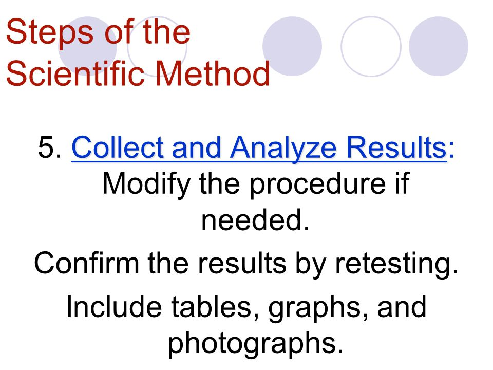 Steps of the Scientific Method Collect and Analyze Results 5.