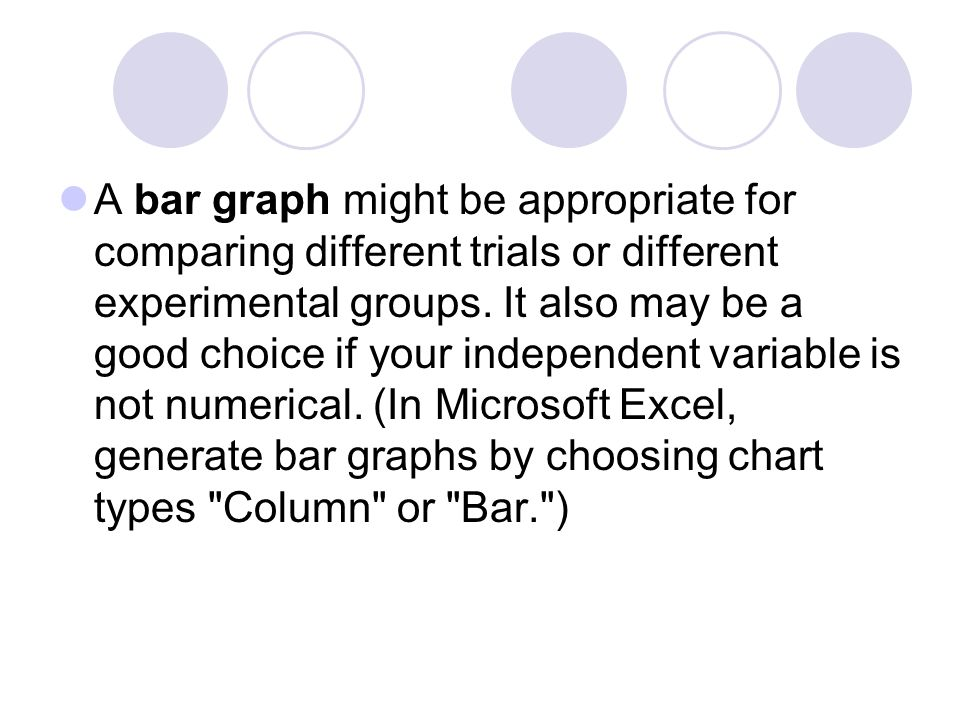 A bar graph might be appropriate for comparing different trials or different experimental groups.