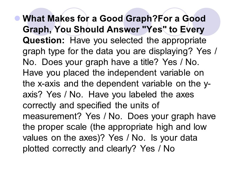 What Makes for a Good Graph?For a Good Graph, You Should Answer Yes to Every Question: Have you selected the appropriate graph type for the data you are displaying.