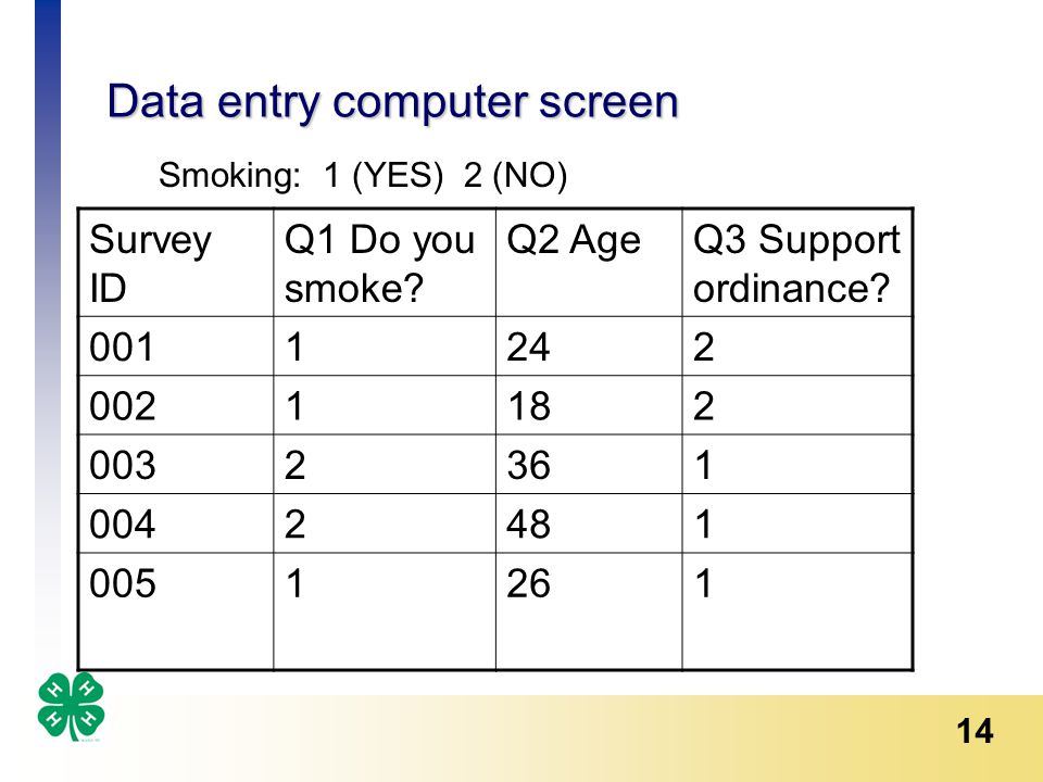 14 Data entry computer screen Survey ID Q1 Do you smoke.