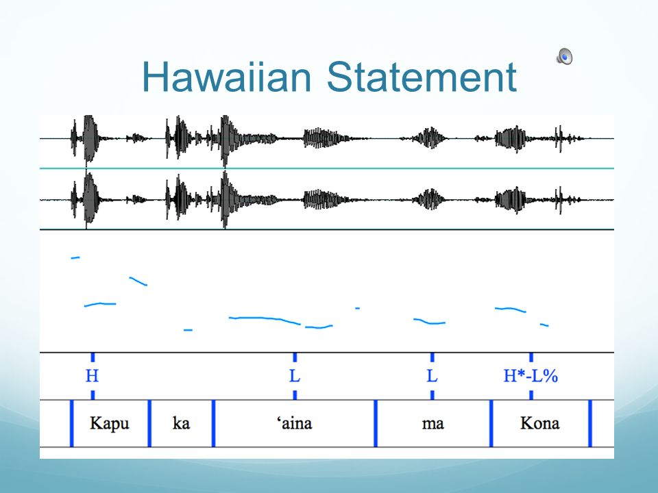 Hawaiian Question Intonation Hawaiian has falling Yes/No Question Intonation Question and statement sentence structure is the same- the intonation is what changes Statement: Kapu ka ʻ aina ma Kona.