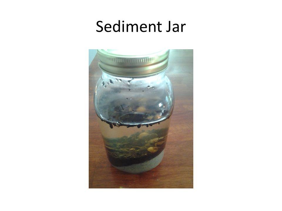 Explore and Explain: Sedimentary Rock Simulation Using the aluminum foil (make a rectangle boat or bowl ) 1.