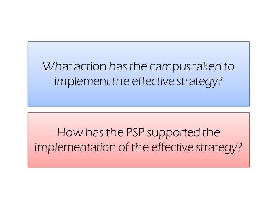 What action has the campus taken to implement the effective strategy.