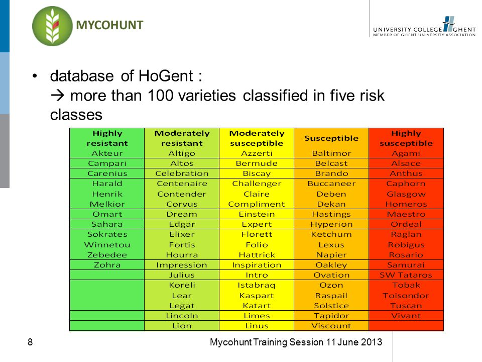database of HoGent :  more than 100 varieties classified in five risk classes Mycohunt Training Session 11 June 20138