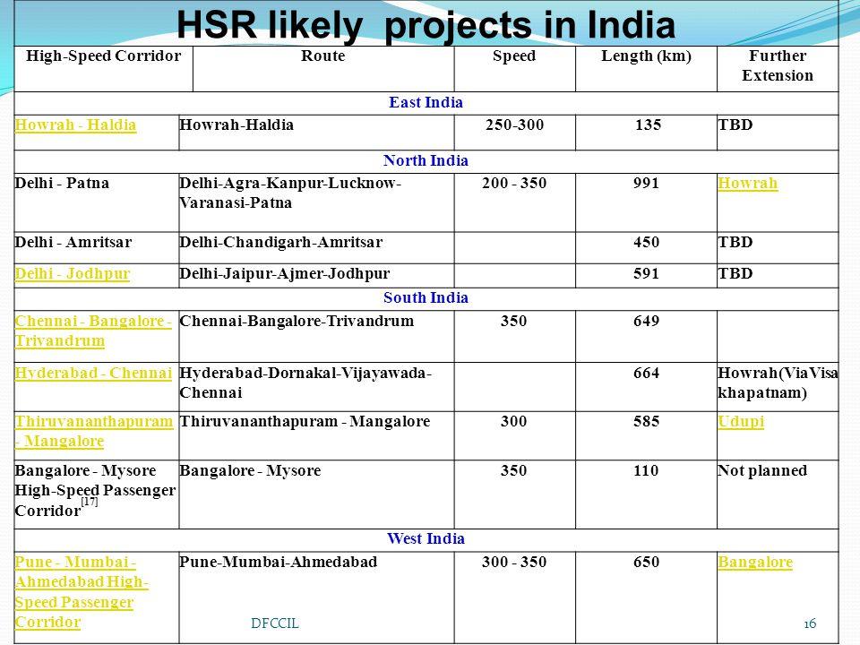 HSR likely projects in India High-Speed CorridorRouteSpeedLength (km)Further Extension East India Howrah - Haldia 250-300 135TBD North India Delhi - PatnaDelhi-Agra-Kanpur-Lucknow- Varanasi-Patna 200 - 350991Howrah Delhi - AmritsarDelhi-Chandigarh-Amritsar 450TBD Delhi - JodhpurDelhi-Jaipur-Ajmer-Jodhpur 591TBD South India Chennai - Bangalore - Trivandrum Chennai-Bangalore-Trivandrum350649 Hyderabad - ChennaiHyderabad-Dornakal-Vijayawada- Chennai 664Howrah(ViaVisa khapatnam) Thiruvananthapuram - Mangalore Thiruvananthapuram - Mangalore300585Udupi Bangalore - Mysore High-Speed Passenger Corridor [17] Bangalore - Mysore350110Not planned West India Pune - Mumbai - Ahmedabad High- Speed Passenger Corridor Pune-Mumbai-Ahmedabad300 - 350650Bangalore 16DFCCIL