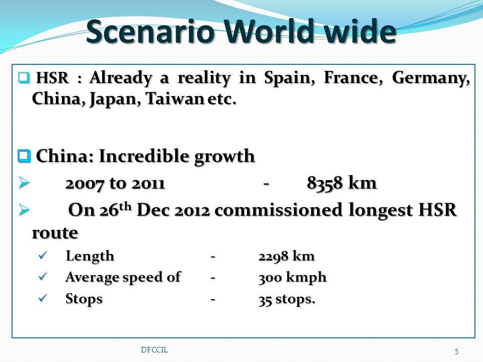Scenario World wide 5DFCCIL