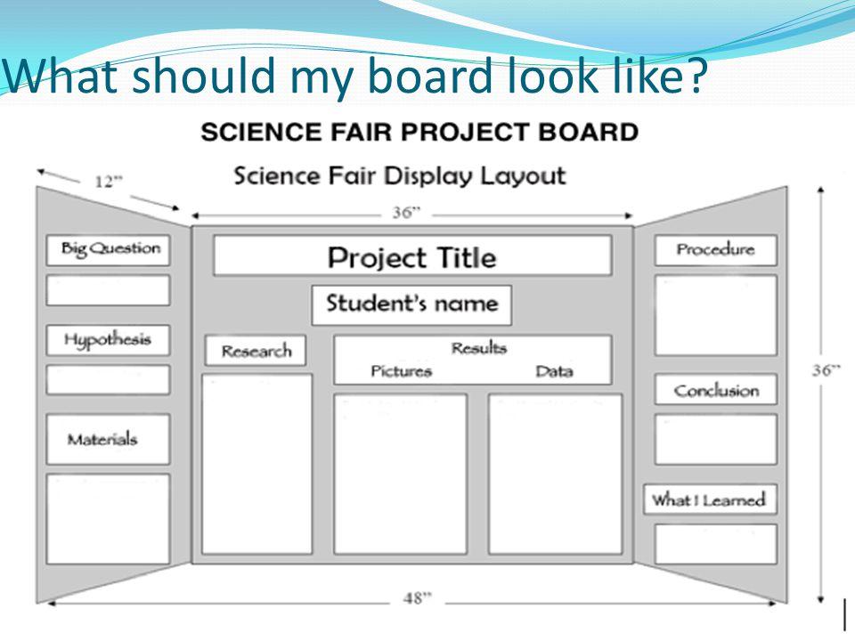 What should my board look like?