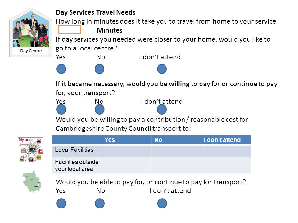 Day Services Travel Needs How long in minutes does it take you to travel from home to your service Minutes If day services you needed were closer to your home, would you like to go to a local centre.