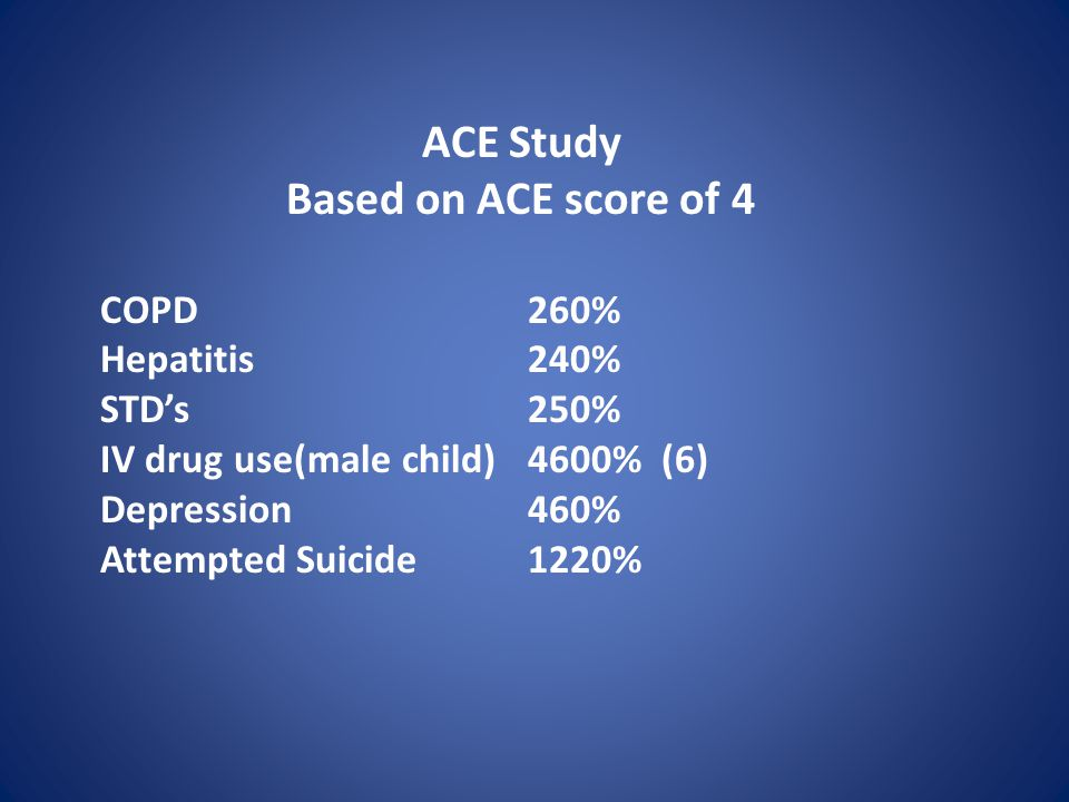 ACE Study Based on ACE score of 4 COPD260% Hepatitis240% STD's250% IV drug use(male child)4600% (6) Depression460% Attempted Suicide1220%