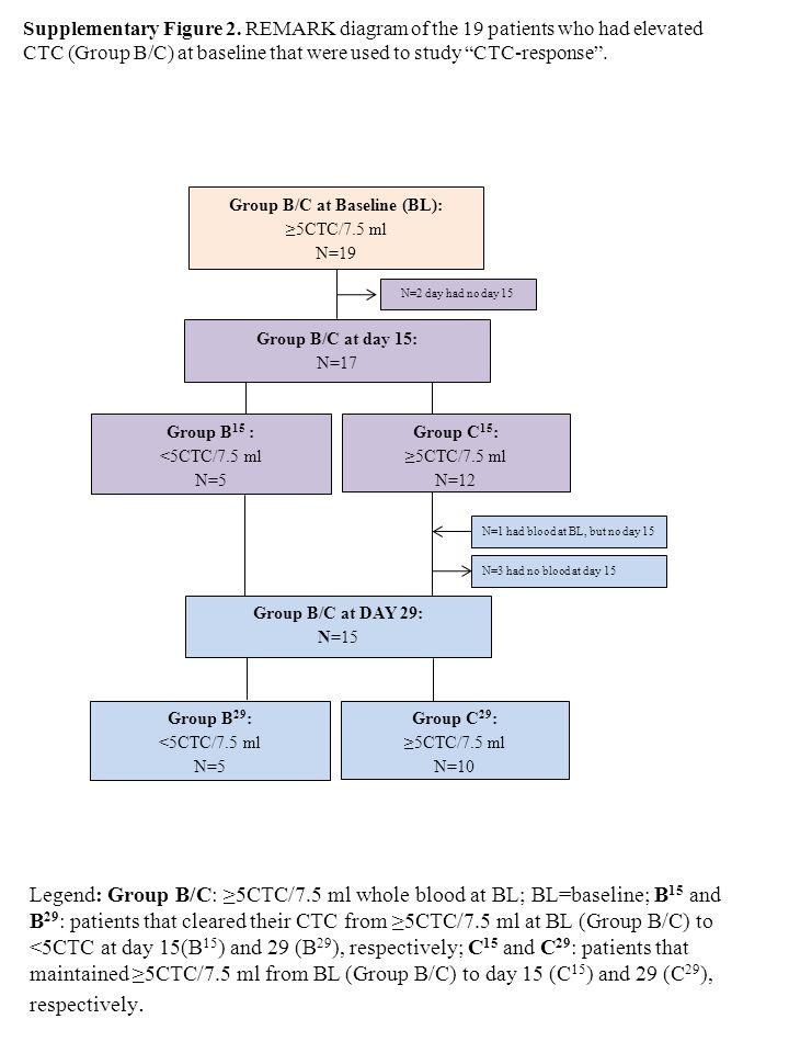 Supplementary Figure 2.