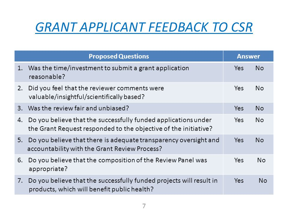 GRANT APPLICANT FEEDBACK TO CSR Proposed QuestionsAnswer 1.Was the time/investment to submit a grant application reasonable.