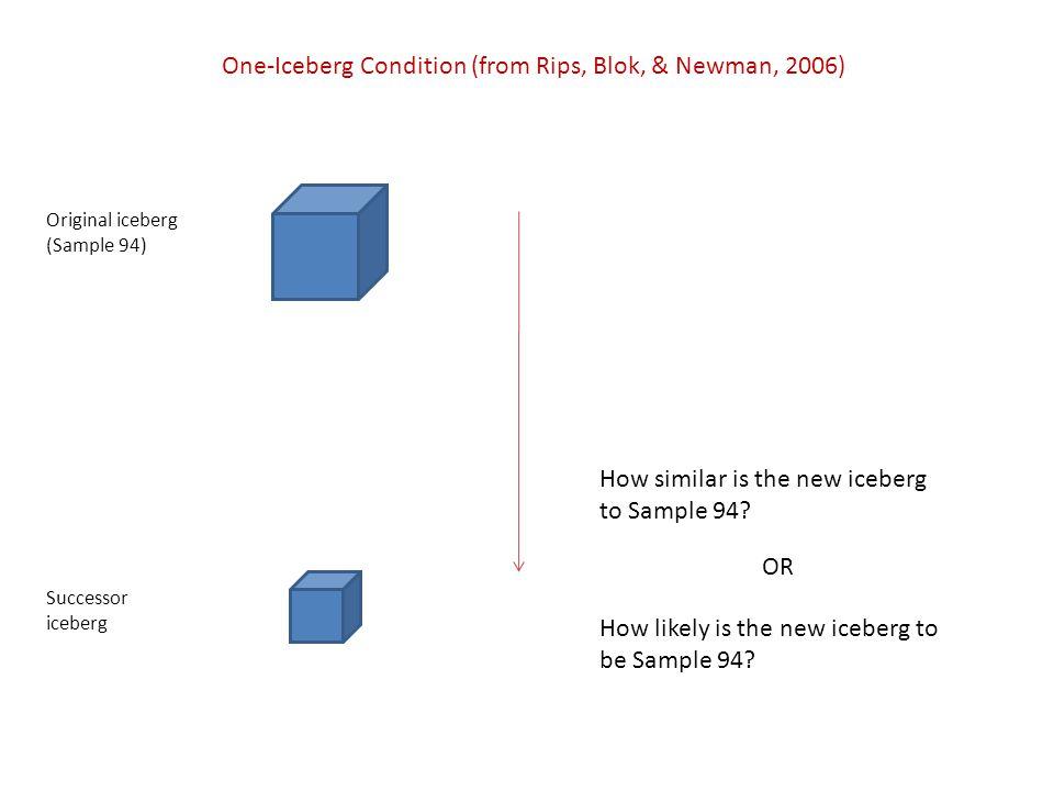 One-Iceberg Condition (from Rips, Blok, & Newman, 2006) Original iceberg (Sample 94) Successor iceberg How similar is the new iceberg to Sample 94.