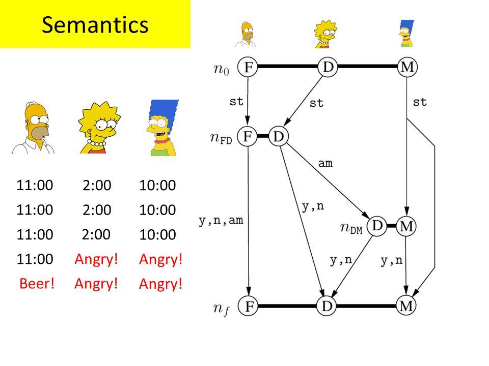 Semantics 11:00 2:0010:00 11:00 2:0010:00 11:00 2:00 10:00 11:00 Angry! Beer!Angry!