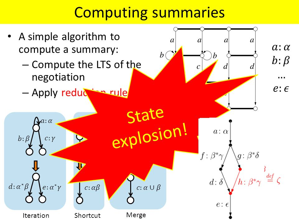 Computing summaries A simple algorithm to compute a summary: – Compute the LTS of the negotiation – Apply reduction rules Iteration Shortcut Merge State explosion!