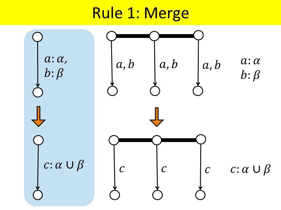 Rule 1: Merge