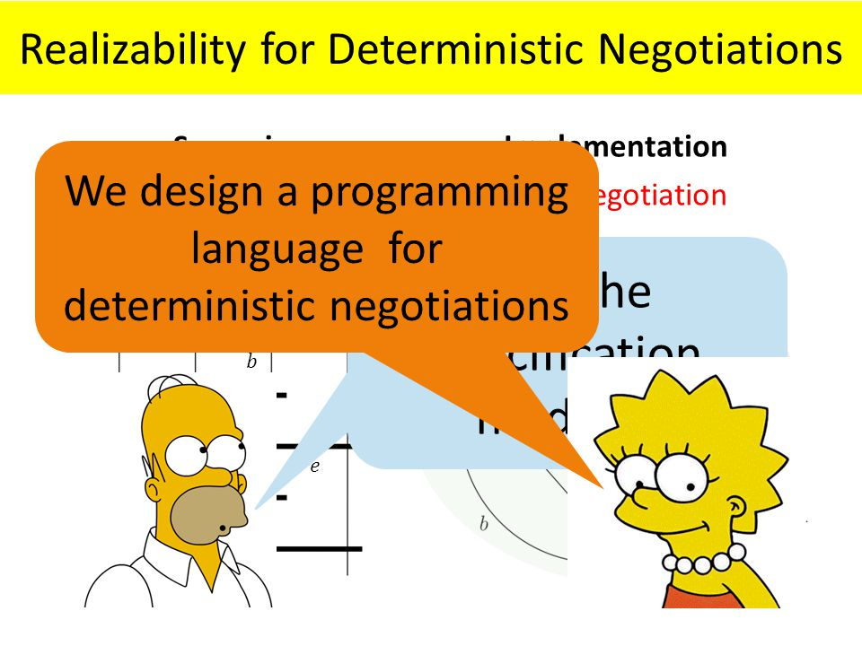 Scenario Mazurkiewicz trace ABCD Realizability for Deterministic Negotiations Implementation Det.