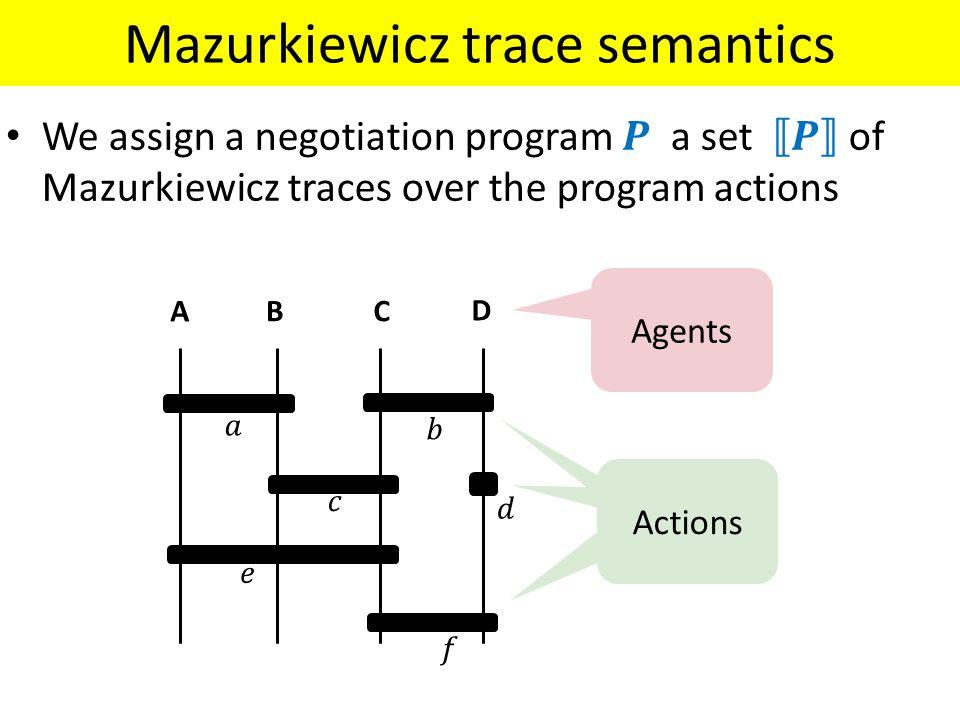 Mazurkiewicz trace semantics aa A BC D Agents Actions