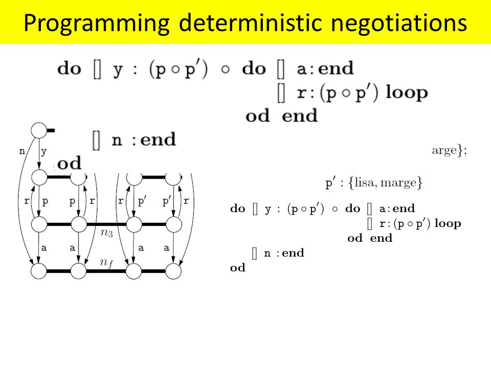 Programming deterministic negotiations