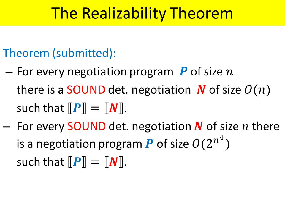 The Realizability Theorem