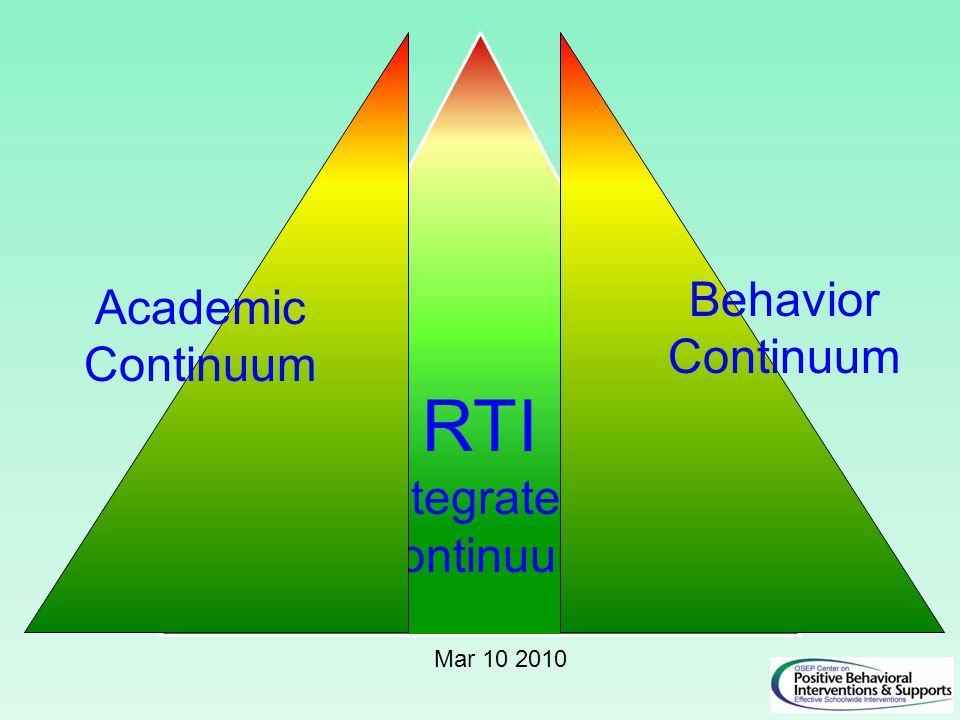 RTI Integrated Continuum Mar 10 2010 Academic Continuum Behavior Continuum