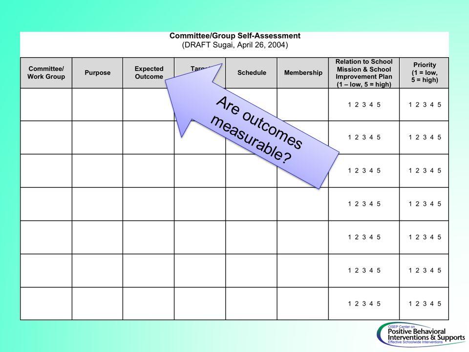 Are outcomes measurable?