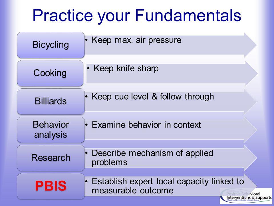 Practice your Fundamentals
