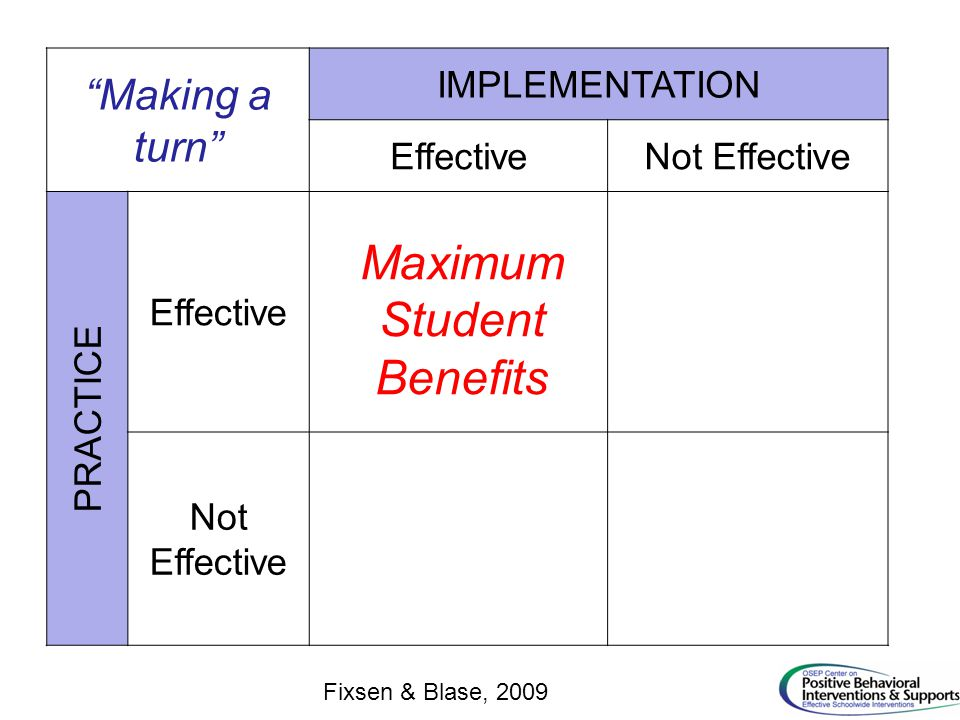 """Making a turn"" IMPLEMENTATION EffectiveNot Effective PRACTICE Effective Not Effective Maximum Student Benefits Fixsen & Blase, 2009"