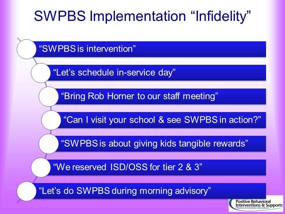 SWPBS Implementation Infidelity