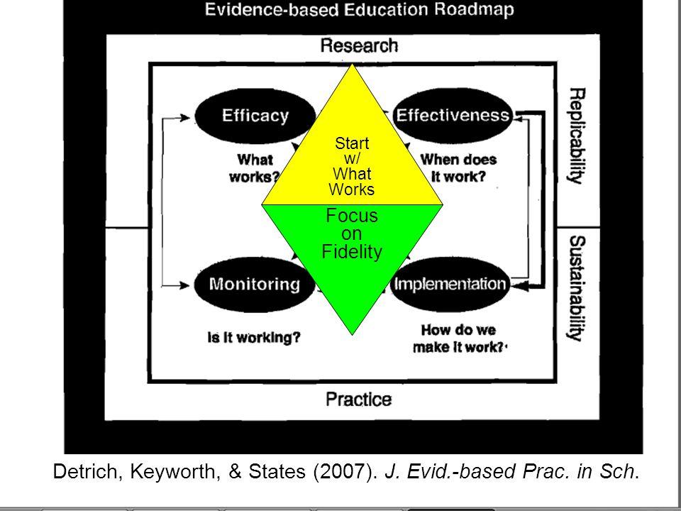 Detrich, Keyworth, & States (2007). J. Evid.-based Prac.