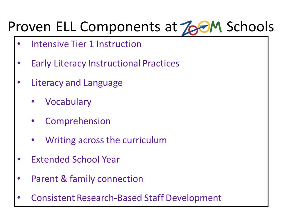 Proven ELL Components at Schools Intensive Tier 1 Instruction Early Literacy Instructional Practices Literacy and Language Vocabulary Comprehension Wr