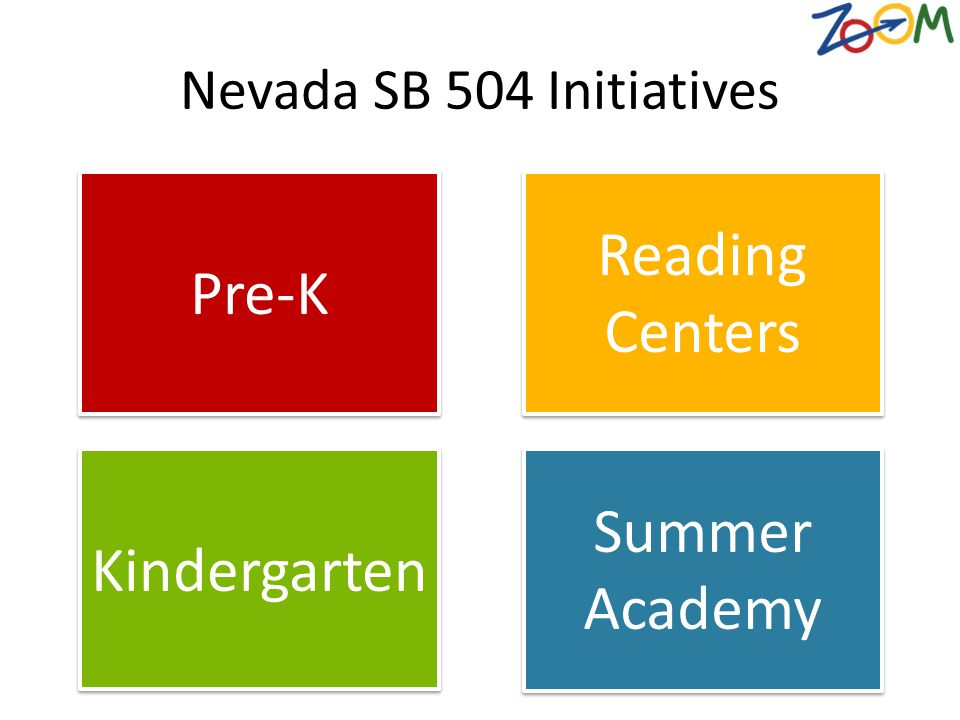 Proven ELL Components at Schools Intensive Tier 1 Instruction Early Literacy Instructional Practices Literacy and Language Vocabulary Comprehension Writing across the curriculum Extended School Year Parent & family connection Consistent Research-Based Staff Development