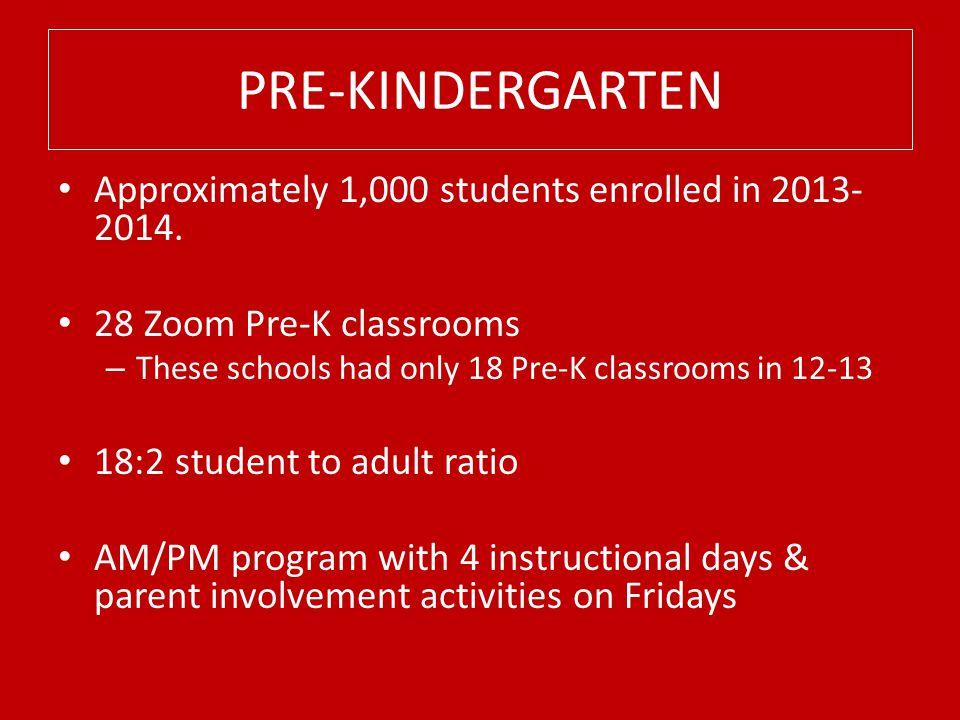 PRE-K DATA – MAY 2014 Teaching Strategies GOLD