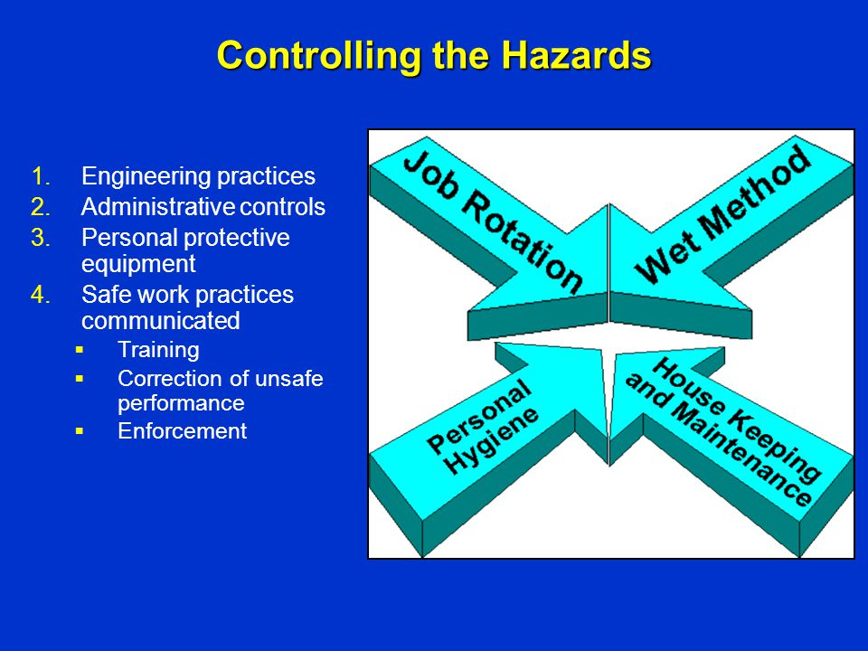 Controlling the Hazards 1.Engineering practices 2.Administrative controls 3.Personal protective equipment 4.Safe work practices communicated  Trainin