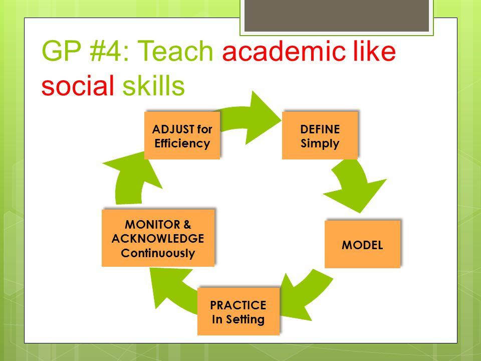 GP #4: Teach academic like social skills DEFINE Simply DEFINE Simply MODEL PRACTICE In Setting PRACTICE In Setting ADJUST for Efficiency ADJUST for Ef