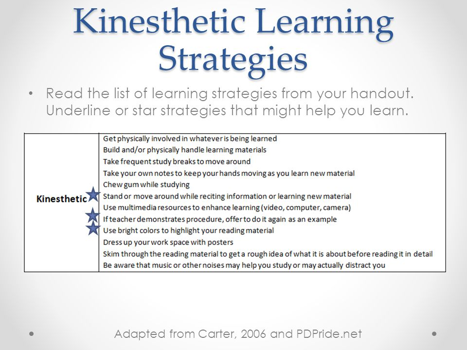 Learning Style Types Kinesthetic learner: learn best through activity/motion or touch/feeling Visual learners: learn best by seeing something done, written, or explained.