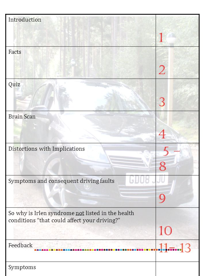 Introduction 1 Facts 2 Quiz 3 Brain Scan 4 Distortions with Implications 5 – 8 Symptoms and consequent driving faults 9 So why is Irlen syndrome not listed in the health conditions that could affect your driving? 10 Feedback 11- 13 Symptoms 14 Screening Form- Driving 15 Screening Form--General 16 -18