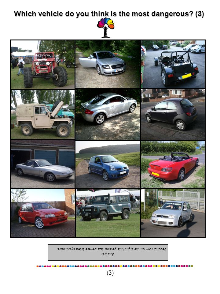 (3) Which vehicle do you think is the most dangerous? (3) Answer Second row on the right this person has severe Irlen syndrome.