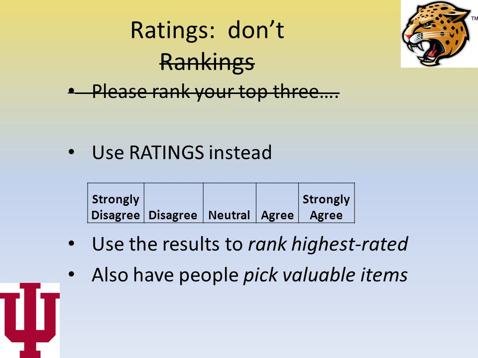 Ratings: don't Rankings Please rank your top three….