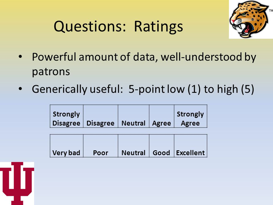 Questions: Ratings Powerful amount of data, well-understood by patrons Generically useful: 5-point low (1) to high (5) Strongly DisagreeDisagreeNeutralAgree Strongly Agree Very badPoorNeutralGoodExcellent