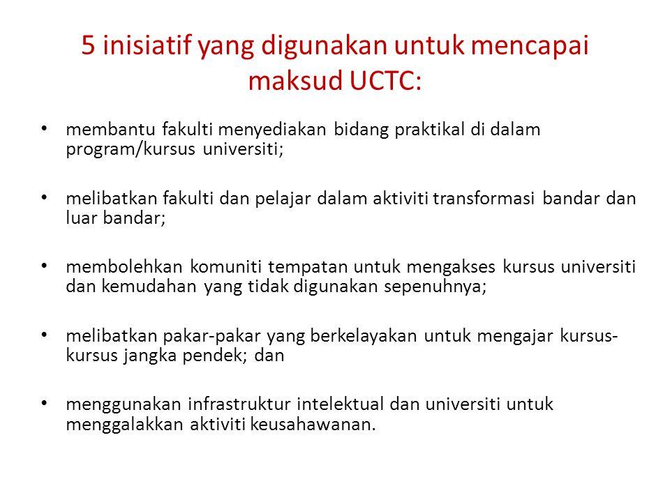 5 inisiatif yang digunakan untuk mencapai maksud UCTC: membantu fakulti menyediakan bidang praktikal di dalam program/kursus universiti; melibatkan fa
