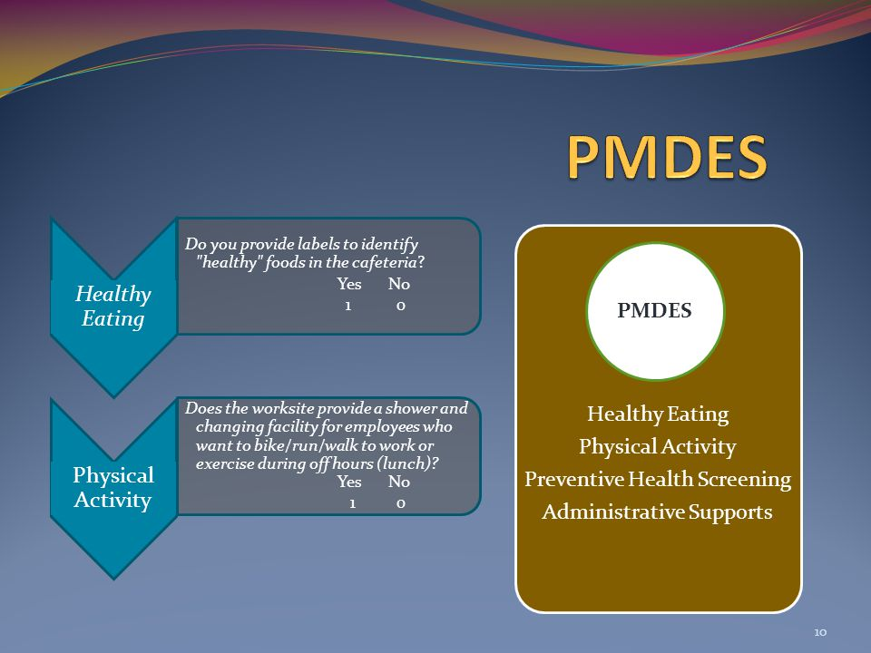 Healthy Eating Physical Activity Preventive Health Screening Administrative Supports PMDES Healthy Eating Do you provide labels to identify healthy foods in the cafeteria.