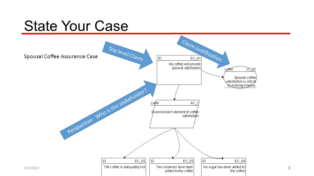 Make the Argument Architectural decomposition Behavioral decomposition 9/2/20134