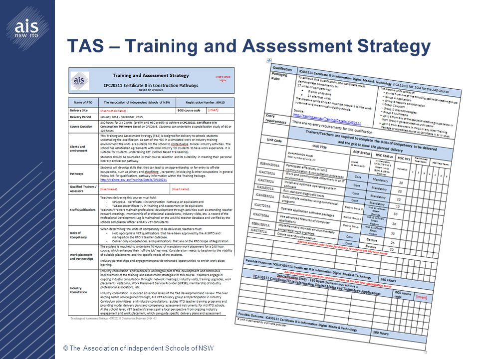 © The Association of Independent Schools of NSW TAS – Training and Assessment Strategy