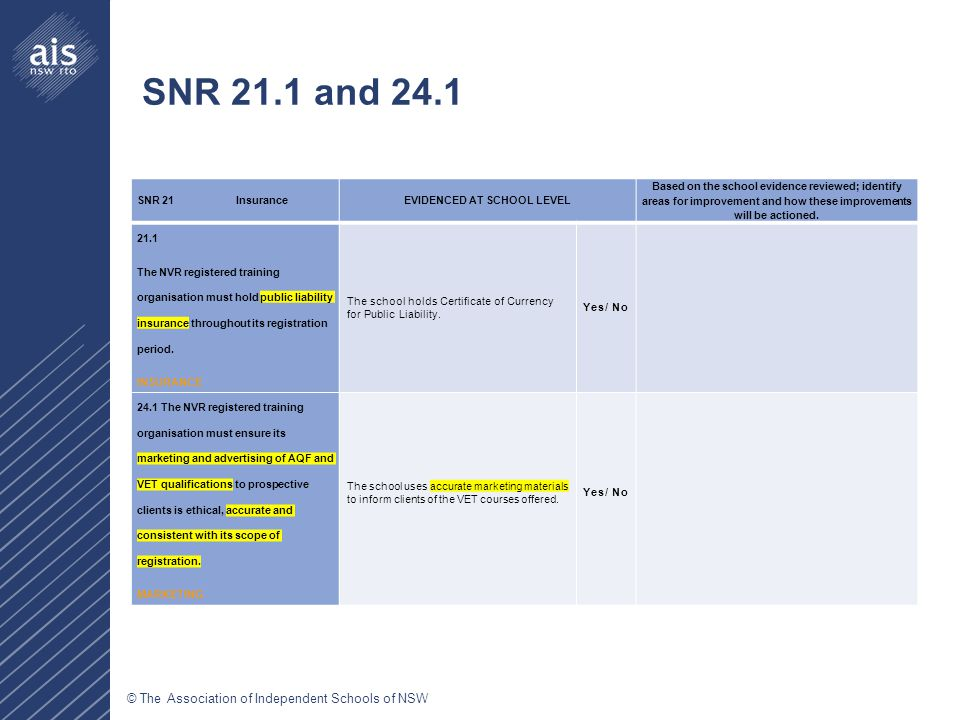 © The Association of Independent Schools of NSW SNR 21.1 and 24.1 SNR 21 Insurance EVIDENCED AT SCHOOL LEVEL Based on the school evidence reviewed; identify areas for improvement and how these improvements will be actioned.