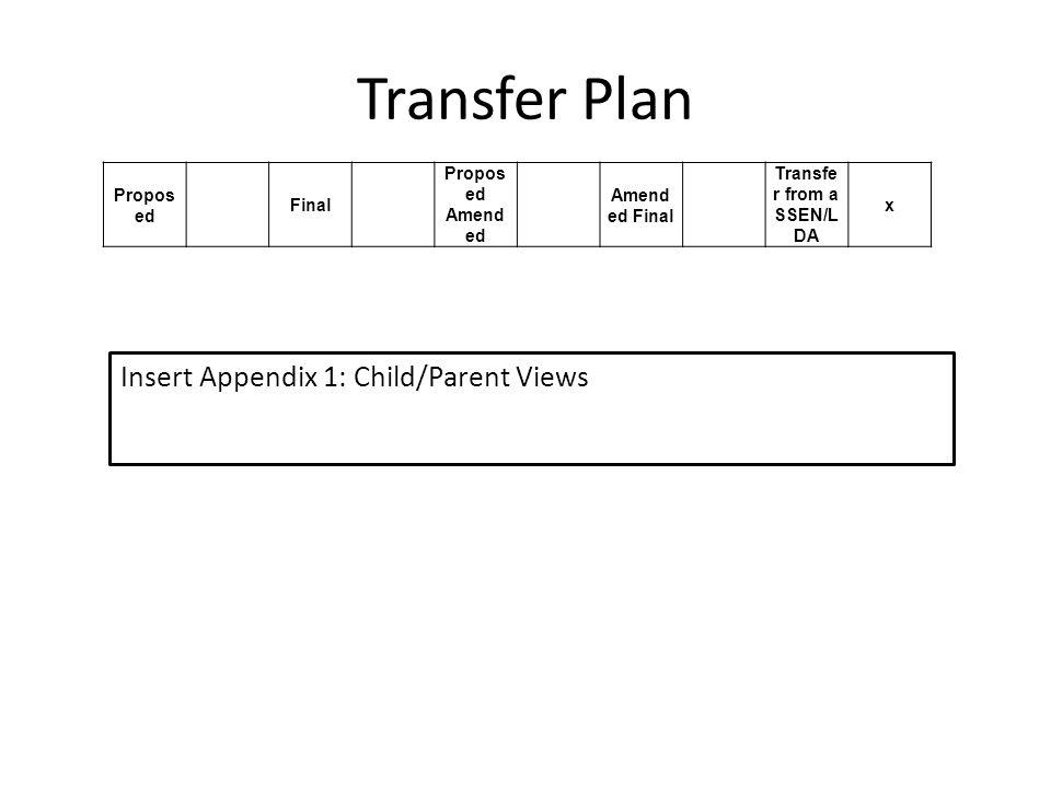 Transfer Plan Propos ed Final Propos ed Amend ed Amend ed Final Transfe r from a SSEN/L DA x Insert Appendix 1: Child/Parent Views