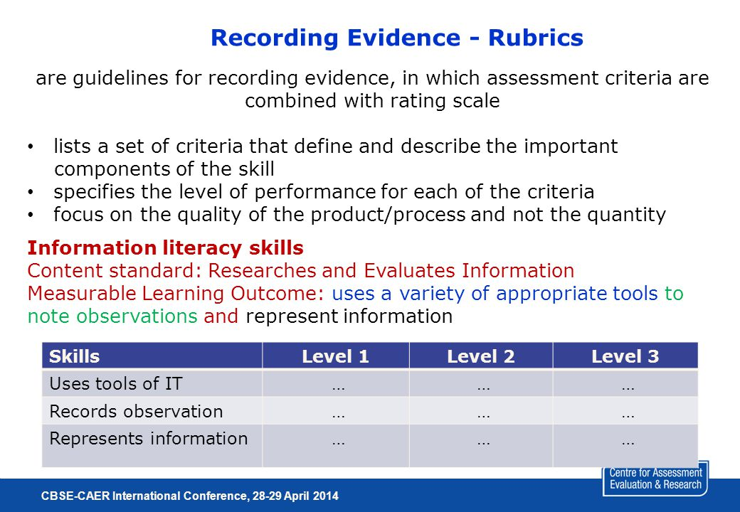 CBSE-CAER International Conference, 28-29 April 2014 Recording Evidence - Rubrics Information literacy skills Content standard: Researches and Evaluates Information Measurable Learning Outcome: uses a variety of appropriate tools to note observations and represent information SkillsLevel 1Level 2Level 3 Uses tools of IT … … … Records observation … … … Represents information … … … are guidelines for recording evidence, in which assessment criteria are combined with rating scale lists a set of criteria that define and describe the important components of the skill specifies the level of performance for each of the criteria focus on the quality of the product/process and not the quantity