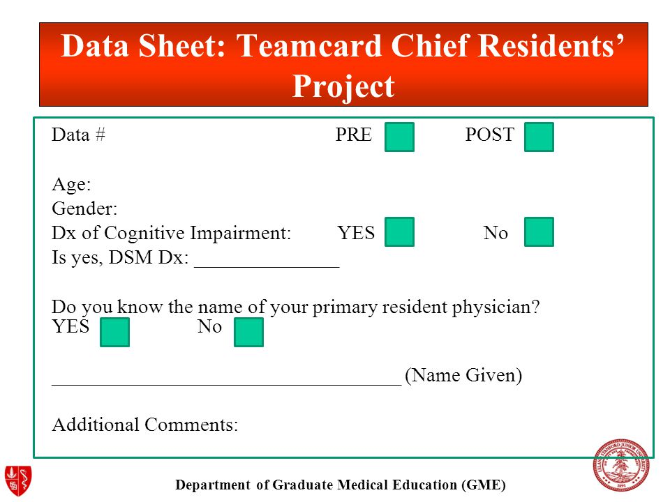 Department of Graduate Medical Education (GME) Data Sheet: Teamcard Chief Residents' Project Data # PRE POST Age: Gender: Dx of Cognitive Impairment: YES No Is yes, DSM Dx: ______________ Do you know the name of your primary resident physician.